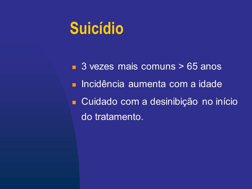Suicídio 3 vezes mais comuns > 65 anos