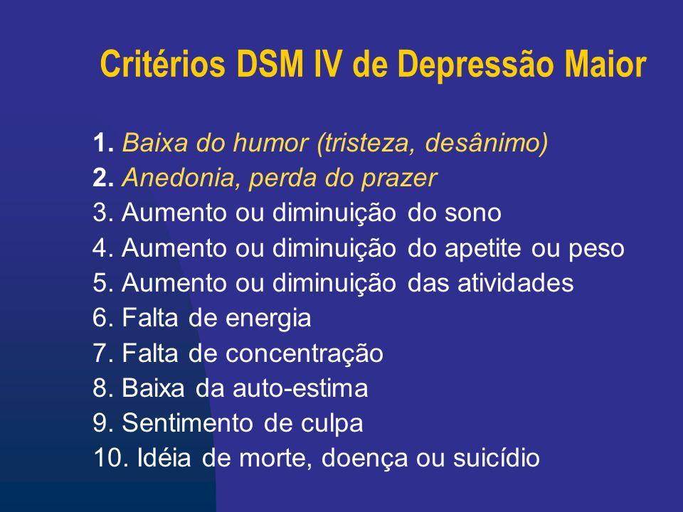 Critérios DSM IV de Depressão Maior