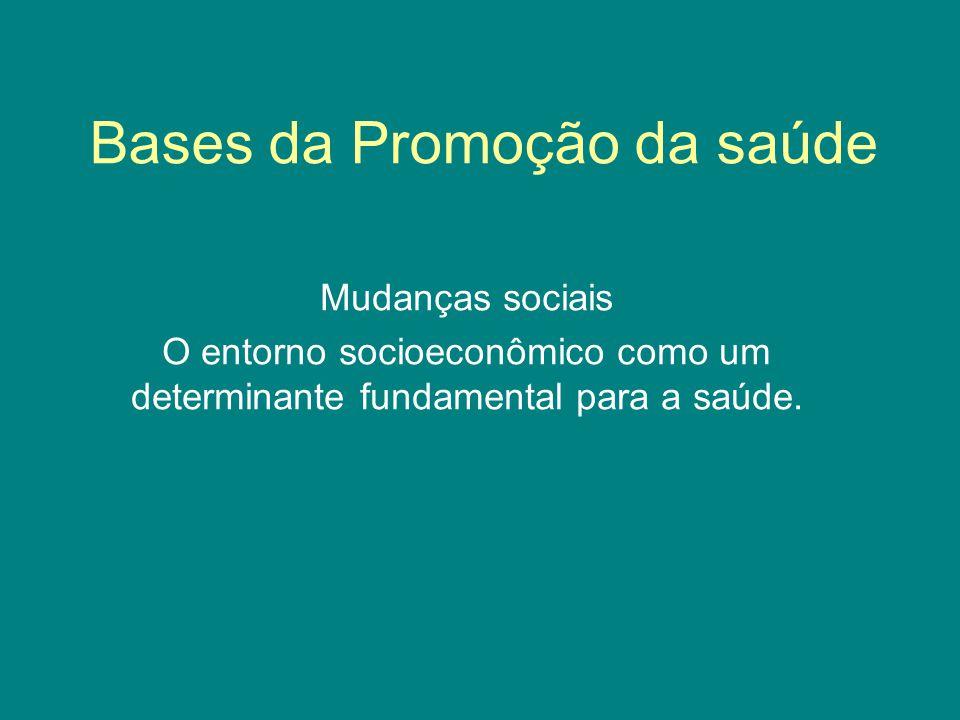 Bases da Promoção da saúde