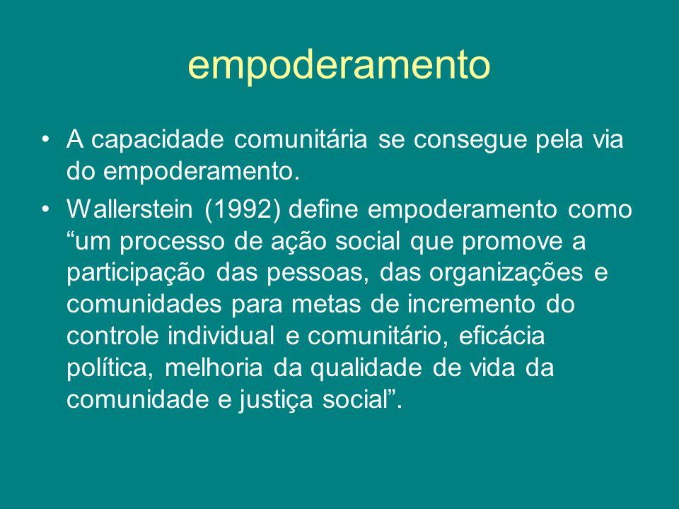 empoderamento A capacidade comunitária se consegue pela via do empoderamento.
