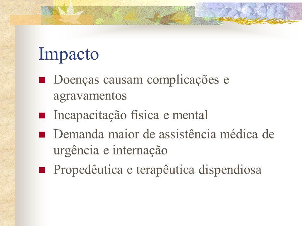 Impacto Doenças causam complicações e agravamentos