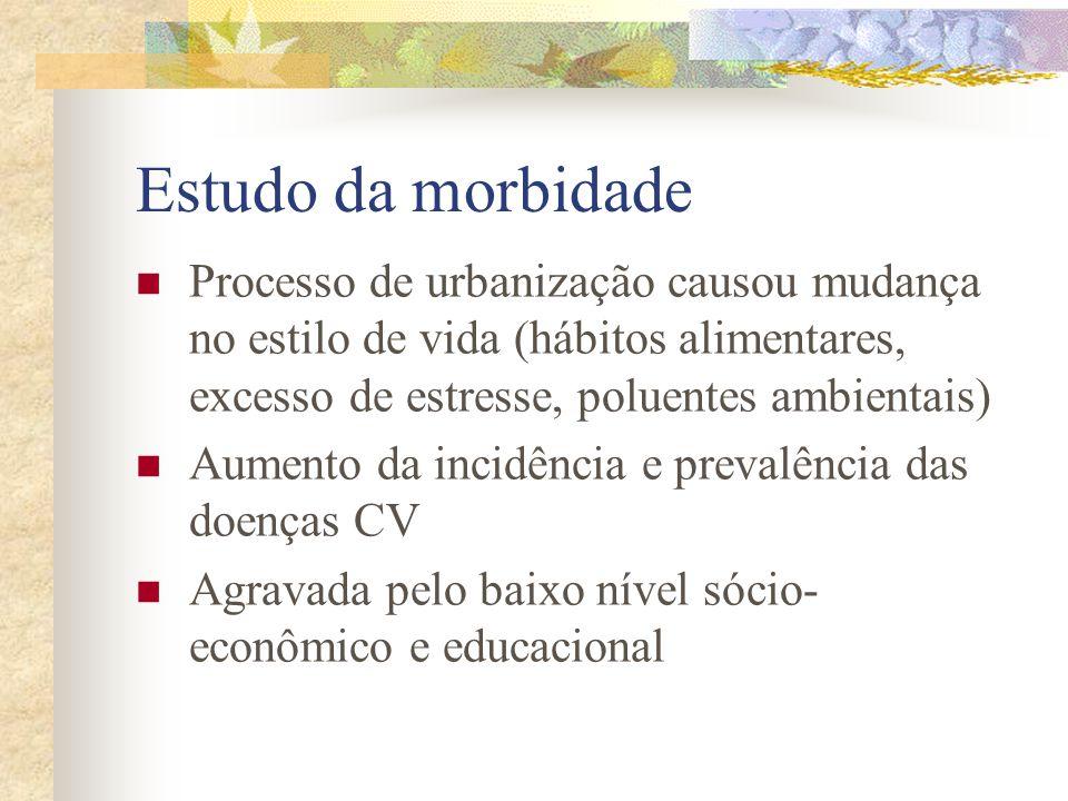 Estudo da morbidade Processo de urbanização causou mudança no estilo de vida (hábitos alimentares, excesso de estresse, poluentes ambientais)