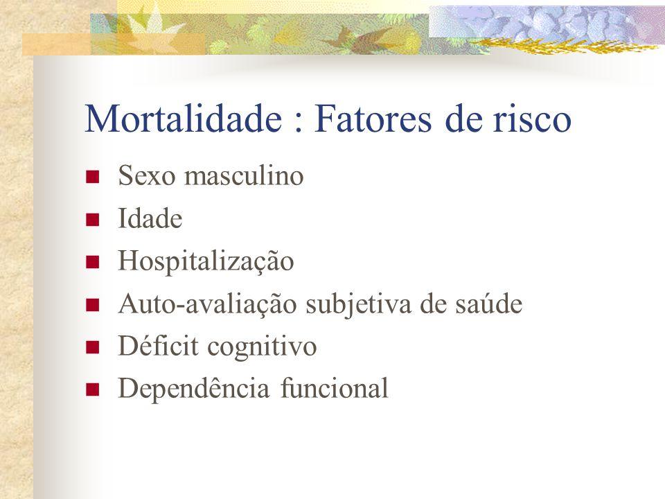 Mortalidade : Fatores de risco
