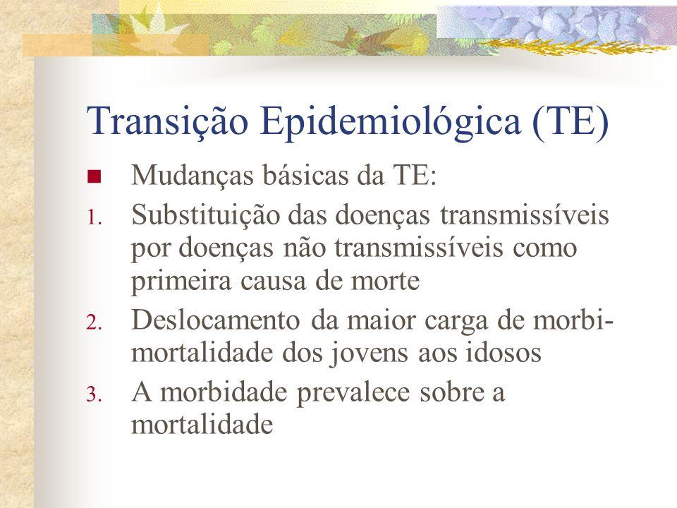 Transição Epidemiológica (TE)