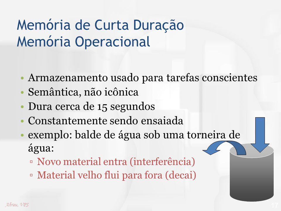 Memória de Curta Duração Memória Operacional
