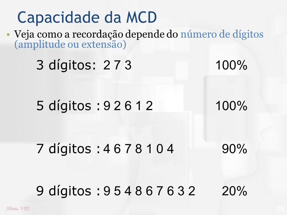 Capacidade da MCD 3 dígitos: 2 7 3 100% 5 dígitos : 9 2 6 1 2 100%