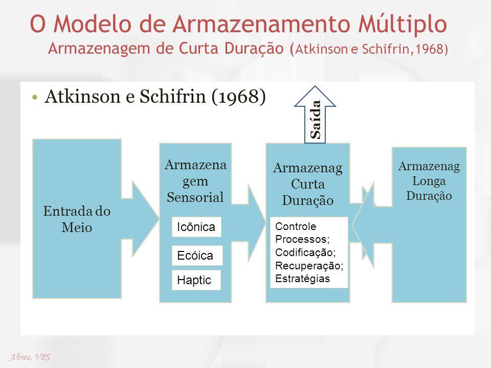 O Modelo de Armazenamento Múltiplo Armazenagem de Curta Duração (Atkinson e Schifrin,1968)