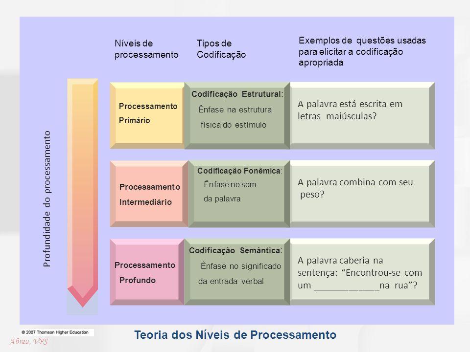 Teoria dos Níveis de Processamento