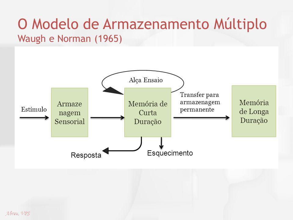 O Modelo de Armazenamento Múltiplo Waugh e Norman (1965)