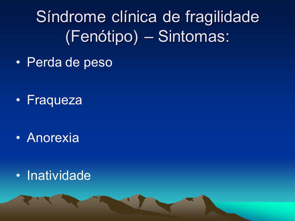Síndrome clínica de fragilidade (Fenótipo) – Sintomas: