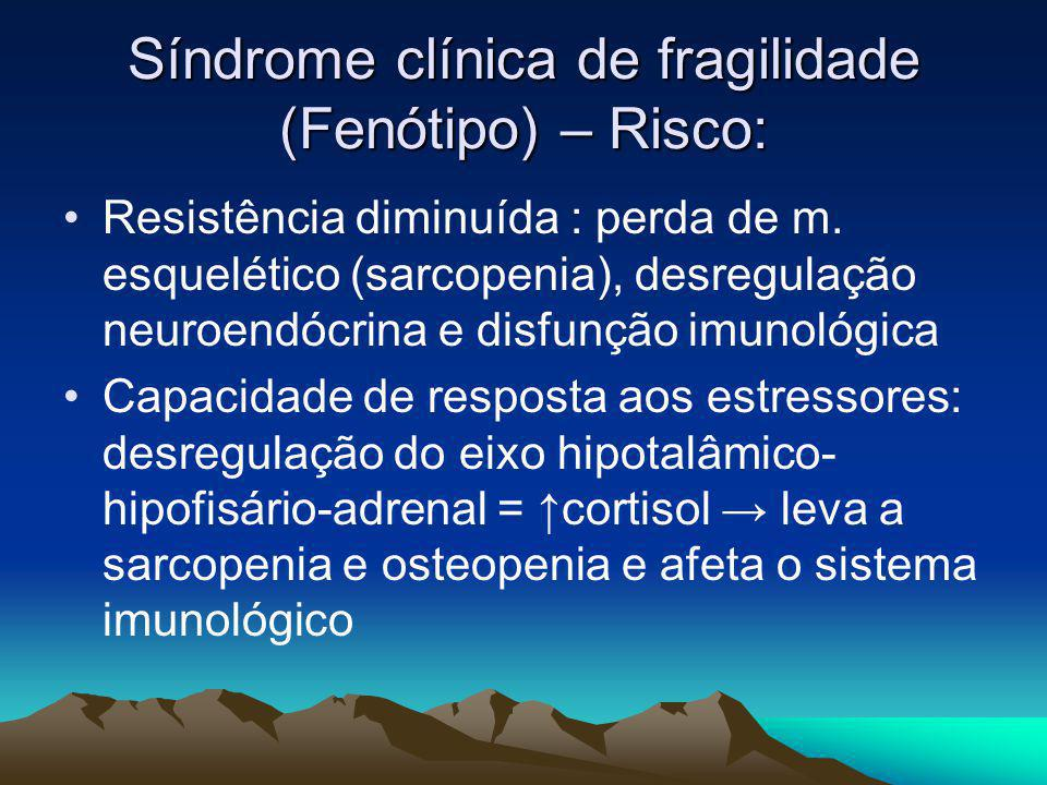 Síndrome clínica de fragilidade (Fenótipo) – Risco: