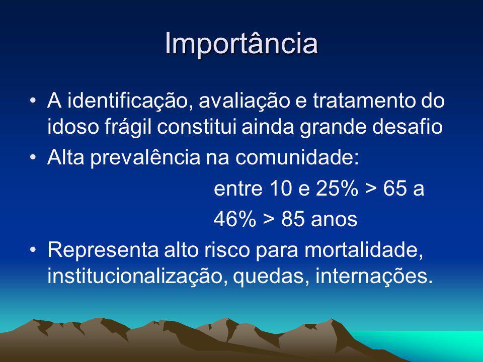 Importância A identificação, avaliação e tratamento do idoso frágil constitui ainda grande desafio.