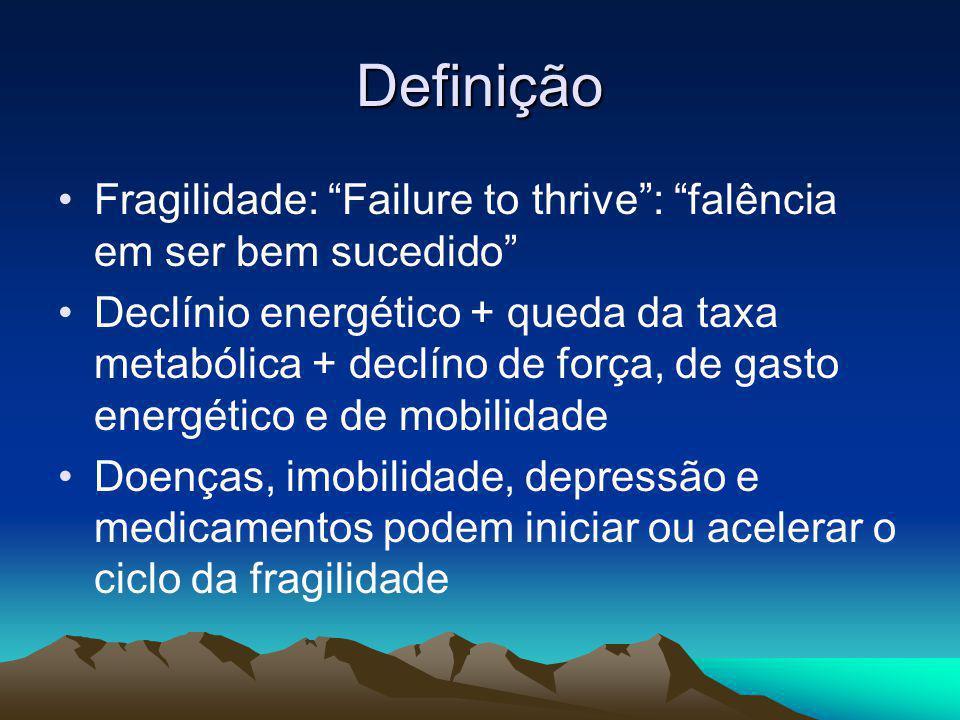 Definição Fragilidade: Failure to thrive : falência em ser bem sucedido