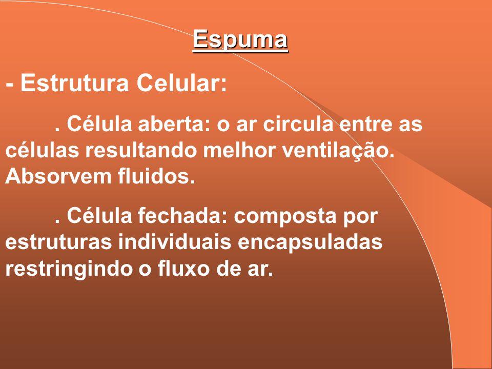 Espuma - Estrutura Celular: