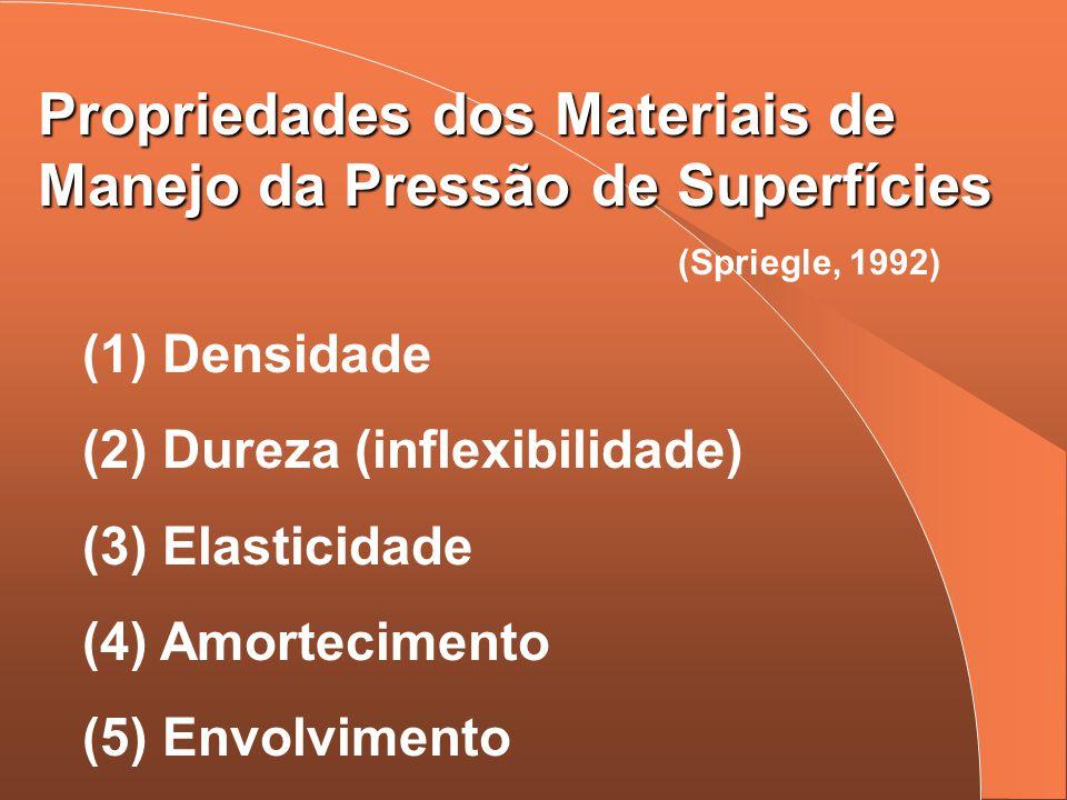 Propriedades dos Materiais de Manejo da Pressão de Superfícies