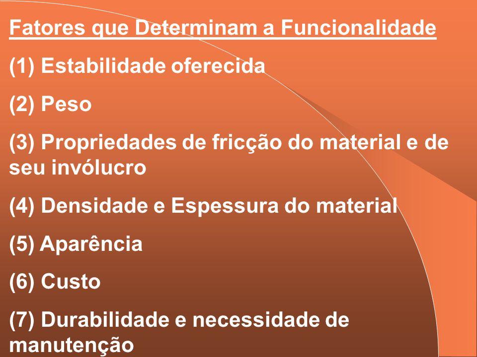 Fatores que Determinam a Funcionalidade
