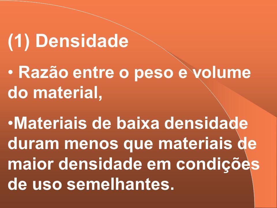 (1) Densidade Razão entre o peso e volume do material,