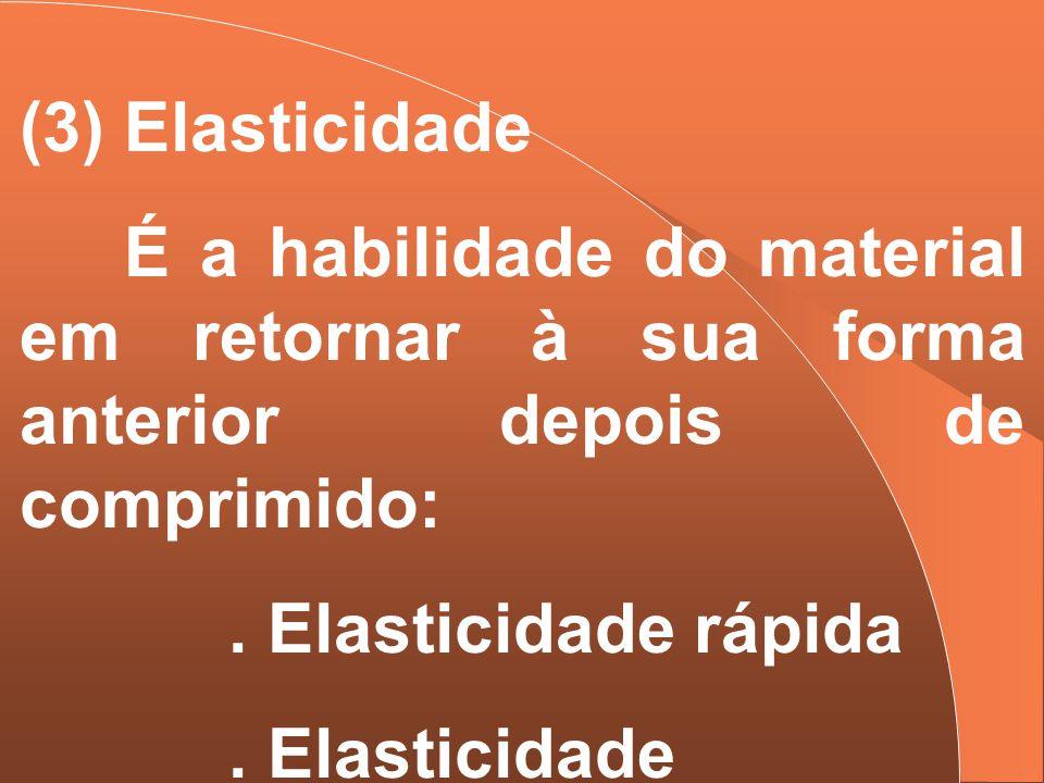 (3) Elasticidade É a habilidade do material em retornar à sua forma anterior depois de comprimido: . Elasticidade rápida.