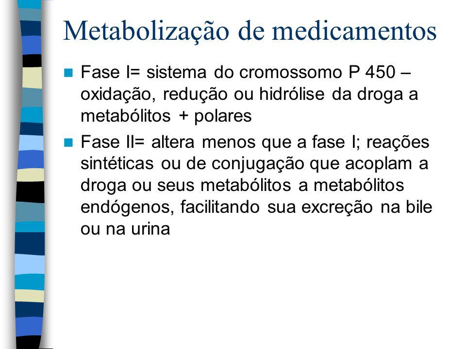 Metabolização de medicamentos