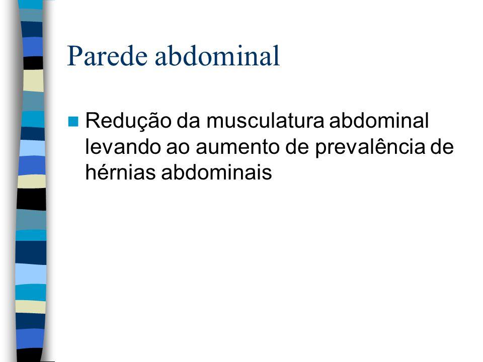 Parede abdominal Redução da musculatura abdominal levando ao aumento de prevalência de hérnias abdominais.