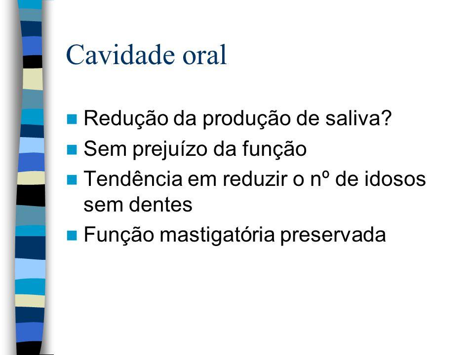 Cavidade oral Redução da produção de saliva Sem prejuízo da função