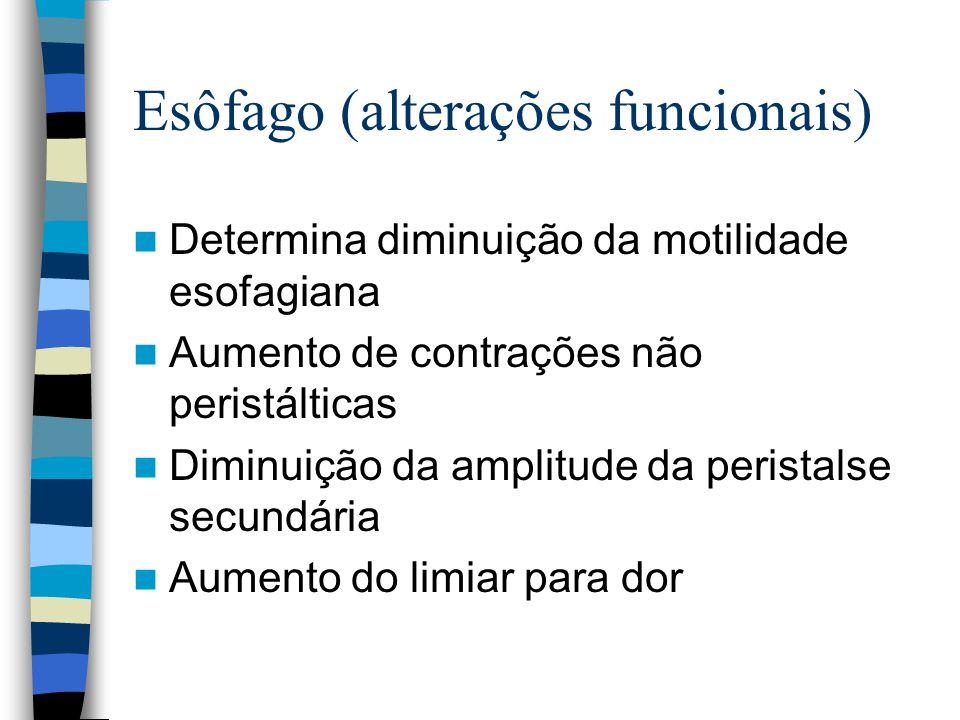 Esôfago (alterações funcionais)