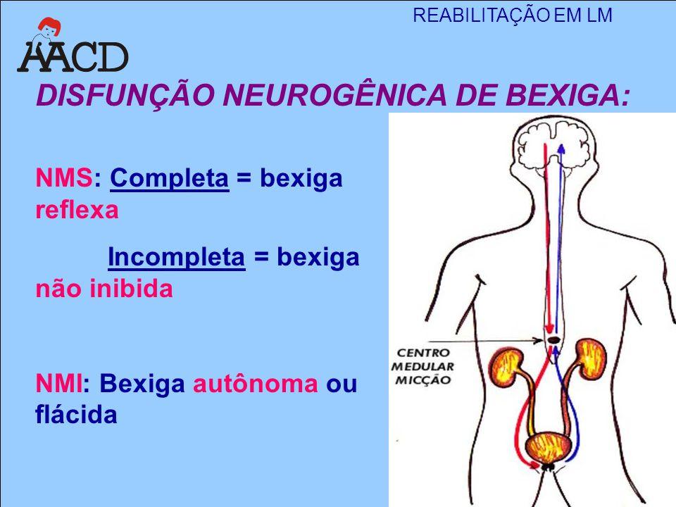 DISFUNÇÃO NEUROGÊNICA DE BEXIGA: