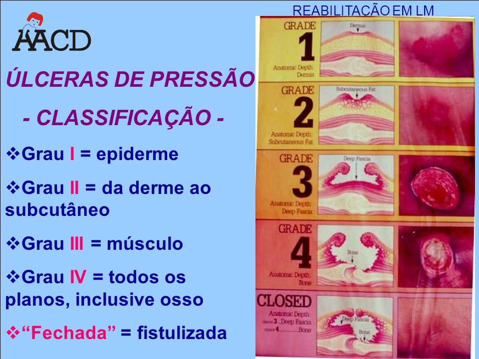 ÚLCERAS DE PRESSÃO - CLASSIFICAÇÃO - Grau I = epiderme