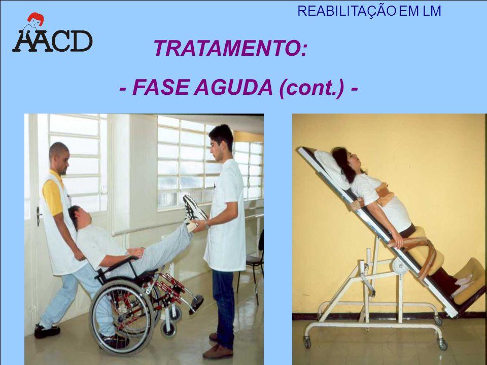 TRATAMENTO: - FASE AGUDA (cont.) -