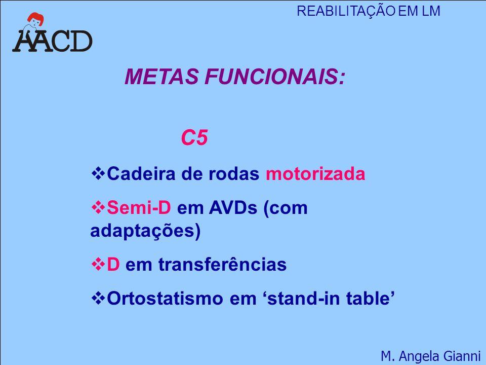 METAS FUNCIONAIS: C5 Cadeira de rodas motorizada