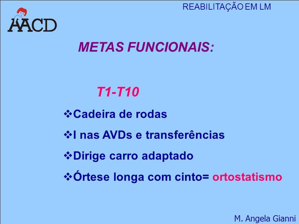 METAS FUNCIONAIS: T1-T10 Cadeira de rodas I nas AVDs e transferências