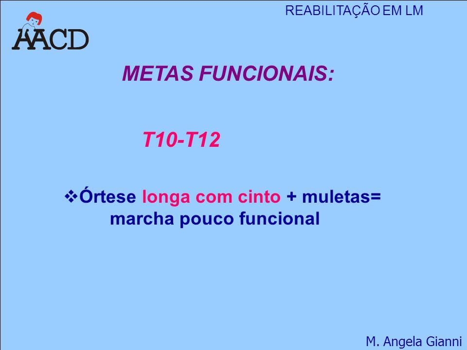 METAS FUNCIONAIS: T10-T12 Órtese longa com cinto + muletas= marcha pouco funcional