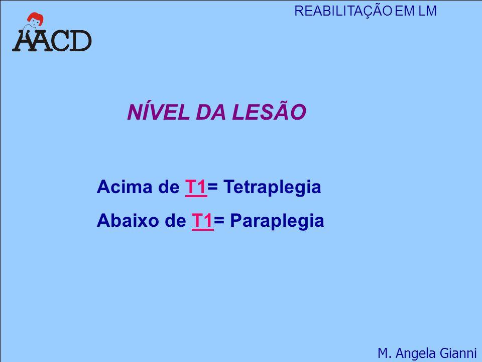 NÍVEL DA LESÃO Acima de T1= Tetraplegia Abaixo de T1= Paraplegia