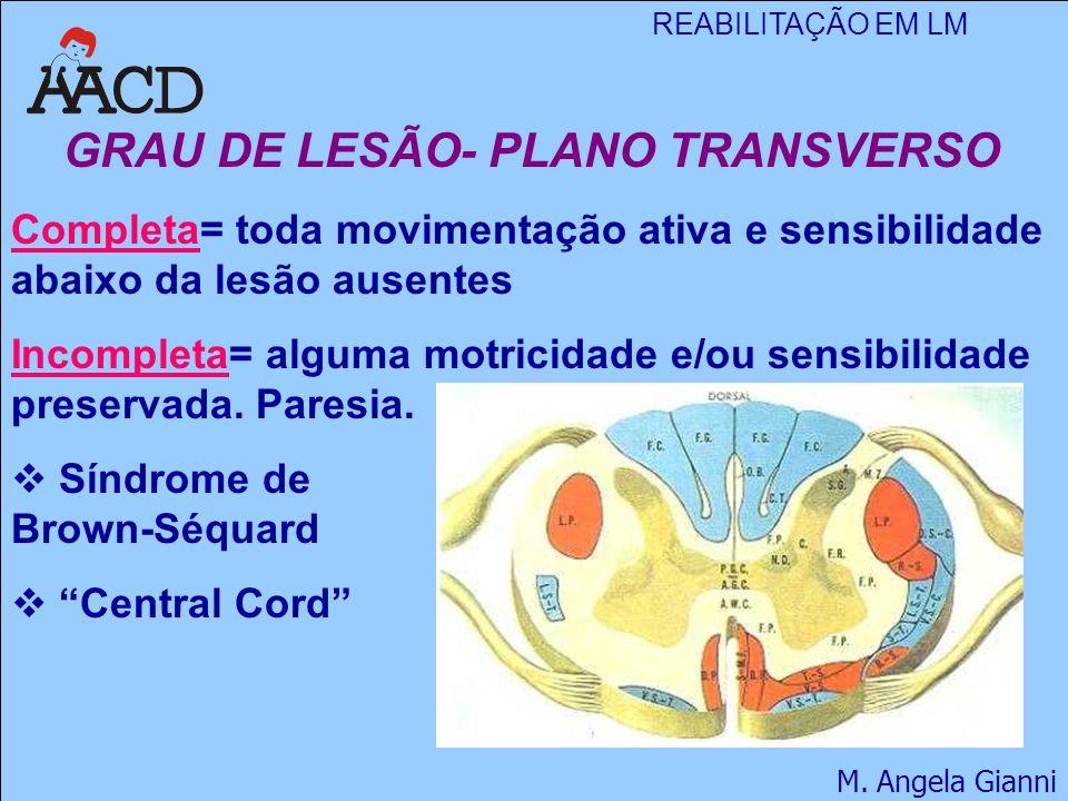 GRAU DE LESÃO- PLANO TRANSVERSO