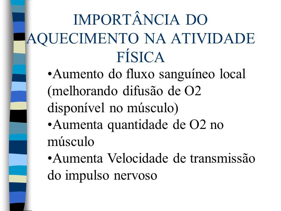IMPORTÂNCIA DO AQUECIMENTO NA ATIVIDADE FÍSICA