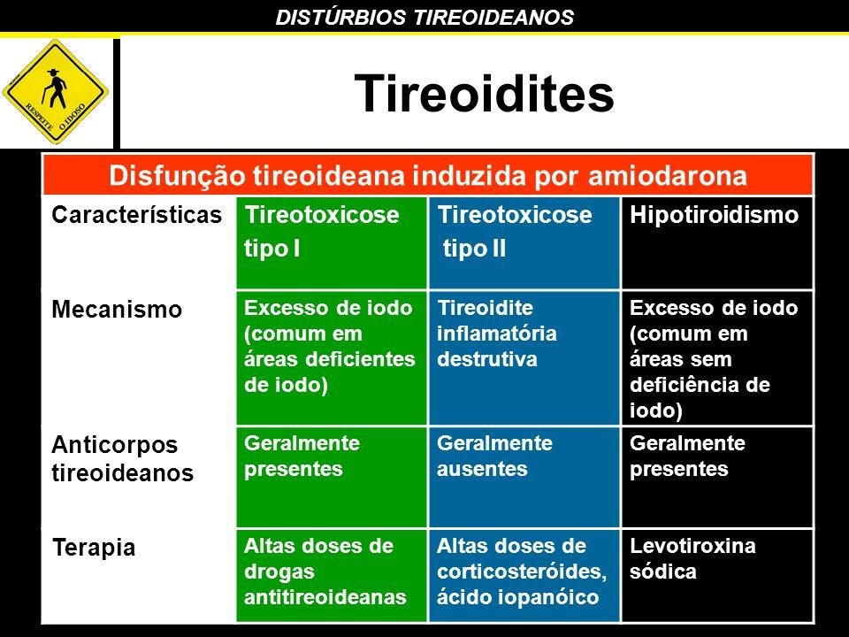 Disfunção tireoideana induzida por amiodarona