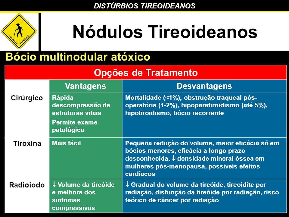 Nódulos Tireoideanos Bócio multinodular atóxico Opções de Tratamento