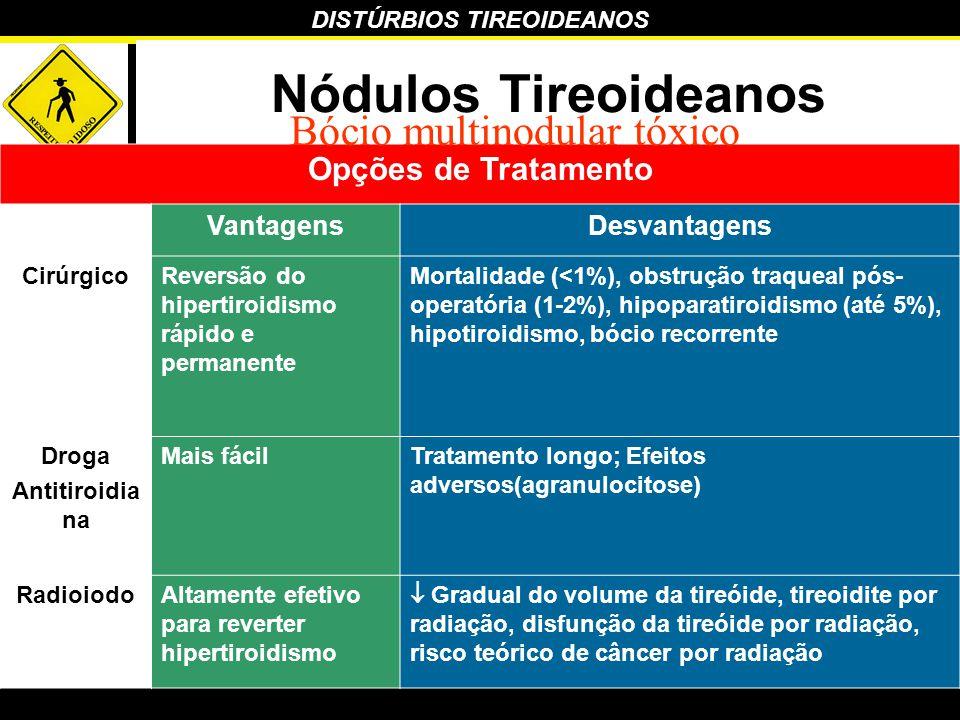 Nódulos Tireoideanos Bócio multinodular tóxico