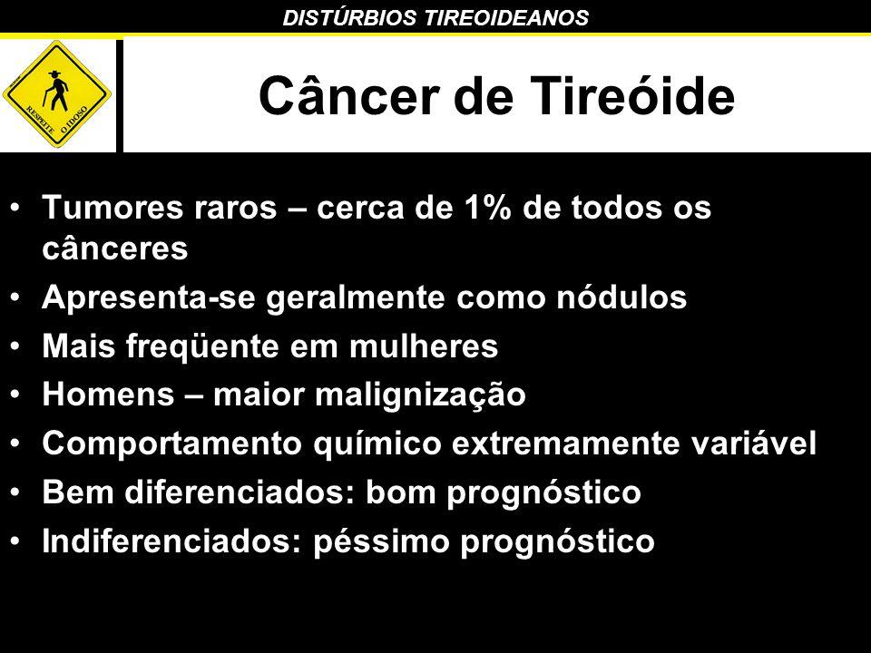 Câncer de Tireóide Tumores raros – cerca de 1% de todos os cânceres