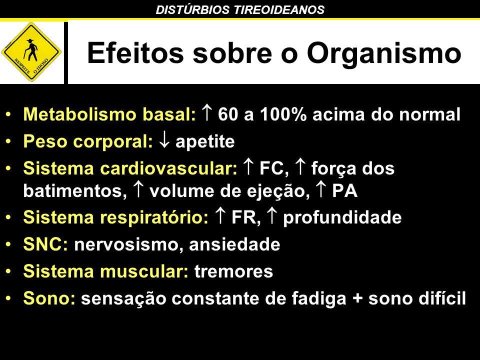 Efeitos sobre o Organismo