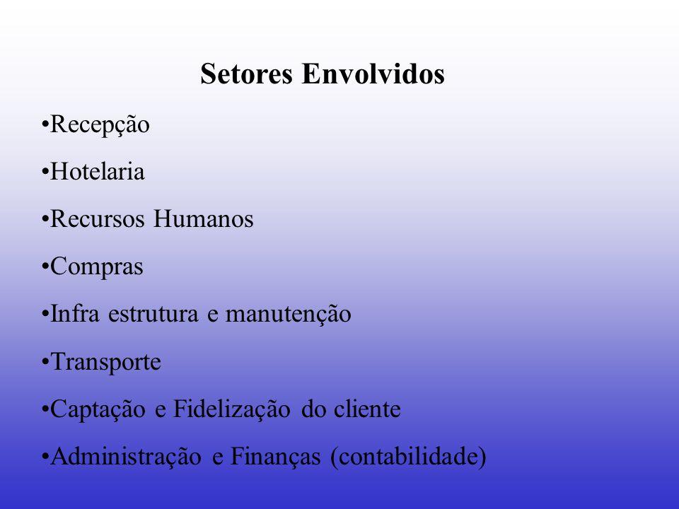 Setores Envolvidos Recepção Hotelaria Recursos Humanos Compras