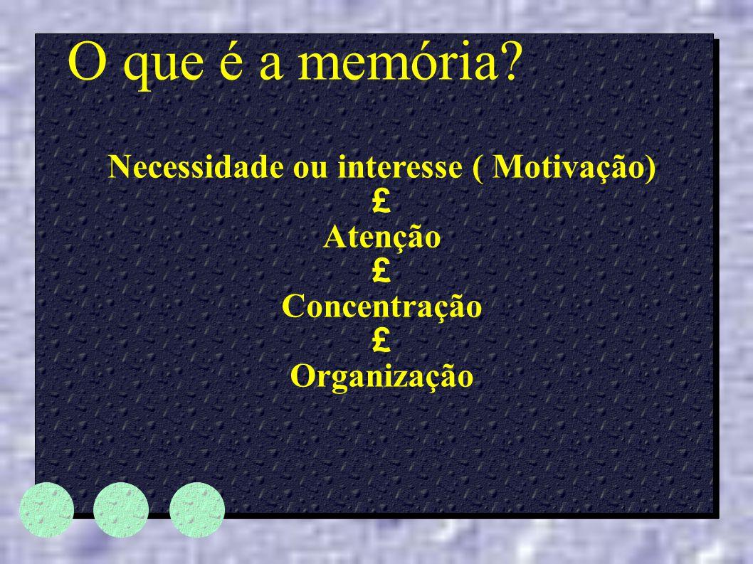 Necessidade ou interesse ( Motivação)