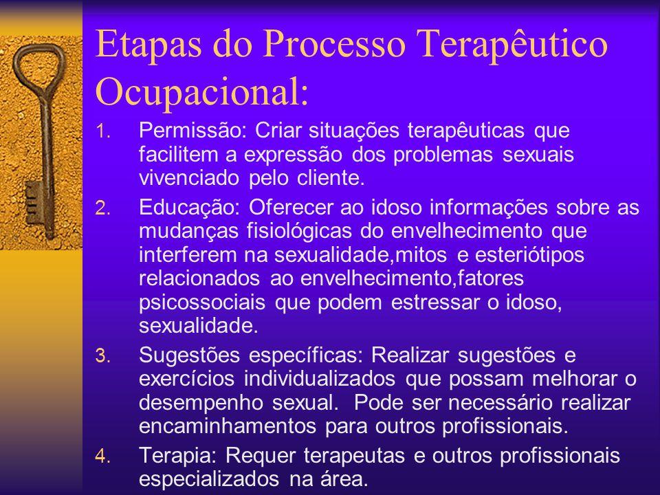 Etapas do Processo Terapêutico Ocupacional: