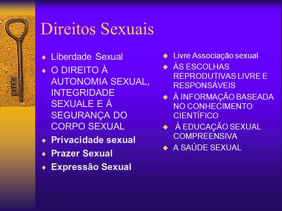 Direitos Sexuais Liberdade Sexual