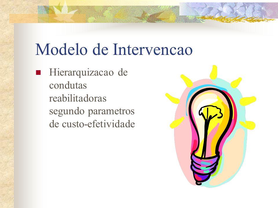 Modelo de Intervencao Hierarquizacao de condutas reabilitadoras segundo parametros de custo-efetividade.