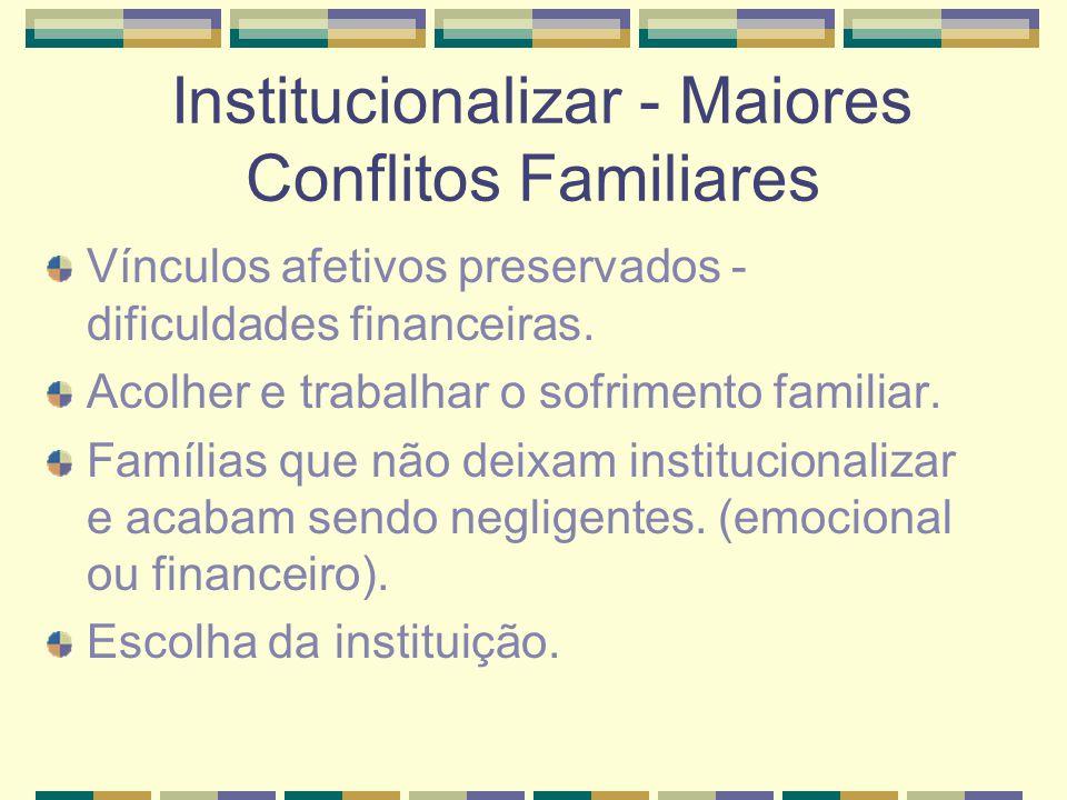 Institucionalizar - Maiores Conflitos Familiares