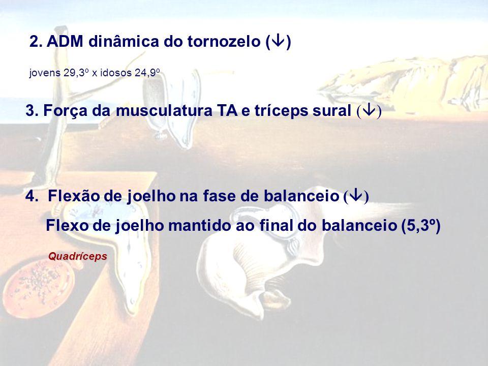 2. ADM dinâmica do tornozelo ()