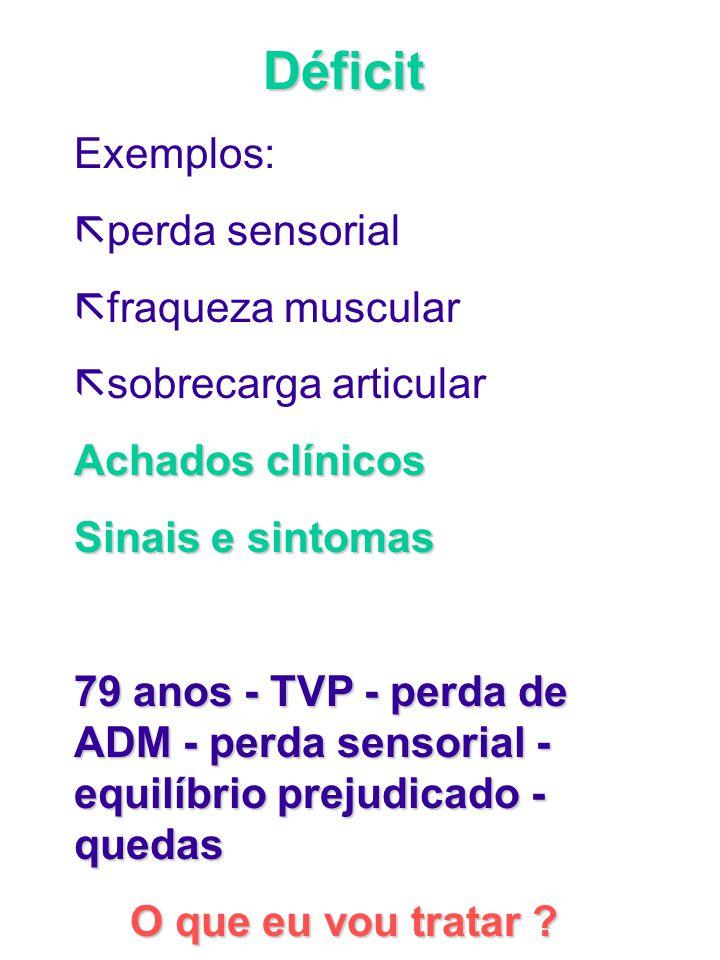 Déficit Exemplos: perda sensorial fraqueza muscular