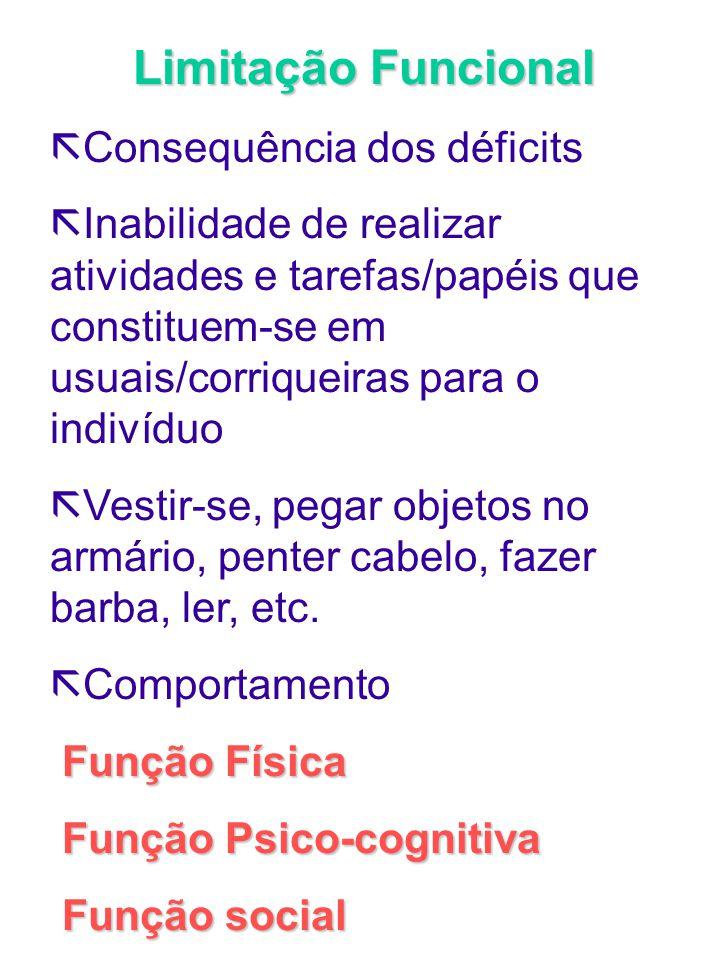 Limitação Funcional Consequência dos déficits