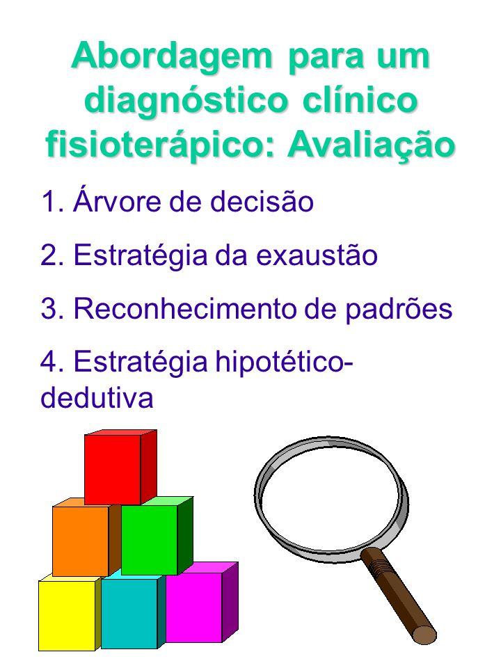 Abordagem para um diagnóstico clínico fisioterápico: Avaliação